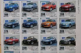 中古車雑誌
